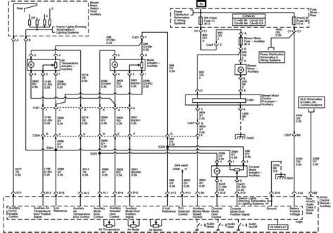 2004 envoy xuv wiring diagram 2004 envoy heater diagram wiring diagram elsalvadorla 2004 envoy xuv wiring diagram imageresizertool