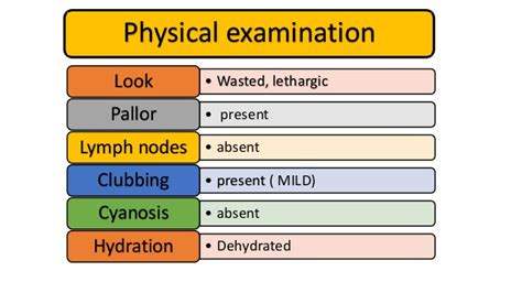 Physical Examination Of Stool by Inflammatory Bowel Disease