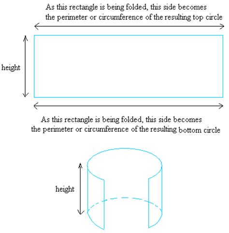 cylinder template surface area of a cylinder