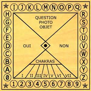 Antique Chandeliers Planche De Radiesth 233 Sie Universelle Parapsychologie
