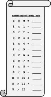 multiplication tables 8 boxfirepress