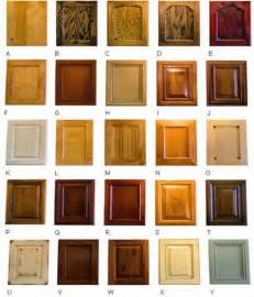 Color Of Kitchen Cabinets Kitchen Cabinet Wood Types