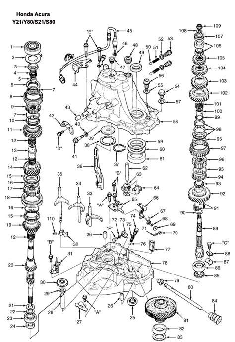 manual repair free 1998 honda civic parental controls allison transmission parts diagram 34 wiring diagram images wiring diagrams bayanpartner co
