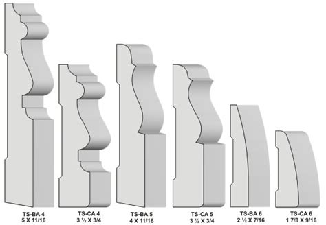 base and casing moulding knife profiles