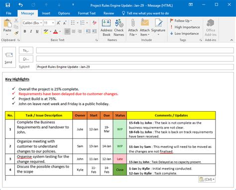 project manager email templates project status update email sle free templates and