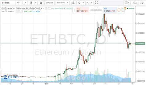 bitcoin live price live bitcoin price bitcoin machine winnipeg