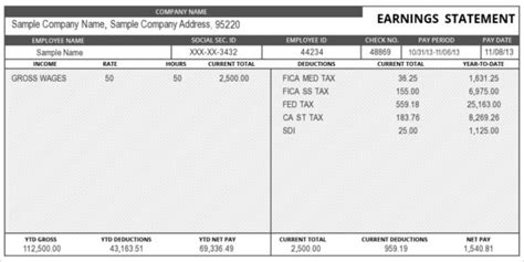 pay stub template word document template design