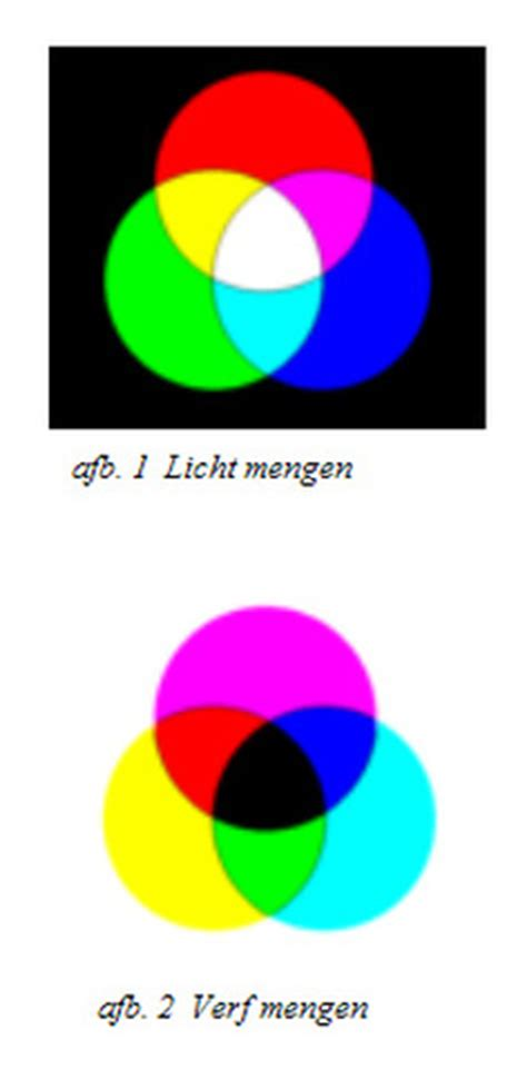 Welke Kleuren Maken Rood by Kleuren Mengen Eureka