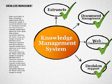 design knowledge management system knowledge management system diagram for powerpoint