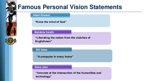 personal entrepreneurial development personal vision lecture