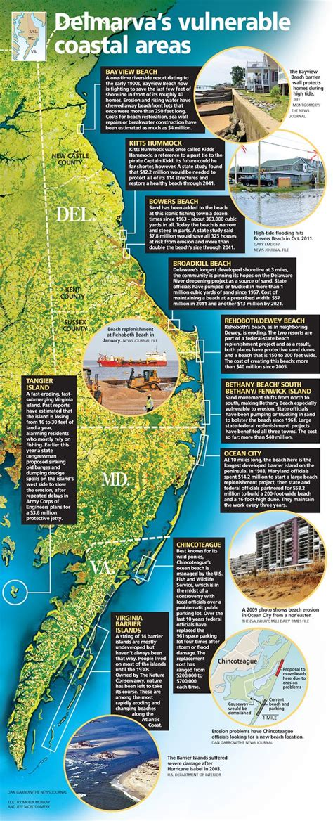 map of maryland eastern shore and delaware 17 best images about city md eastern shore