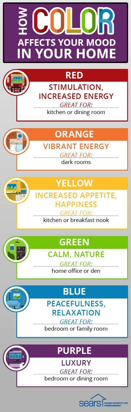how does color affect mood how color affects your mood in your home the colors on