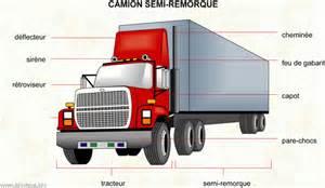 les pieces des transports et mecaniques automobiles