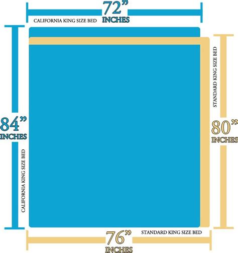 Measurements Of A King Mattress by Best 25 King Size Mattress Dimensions Ideas On