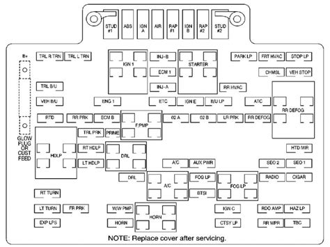 2002 gmc 7500 wiring diagrams gmc steering diagram wiring diagram elsalvadorla 2001 gmc yukon steering column diagram wiring forums