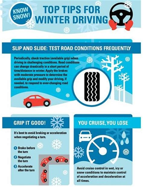 Winter Driving Tips   Upstate's Choice Insurance