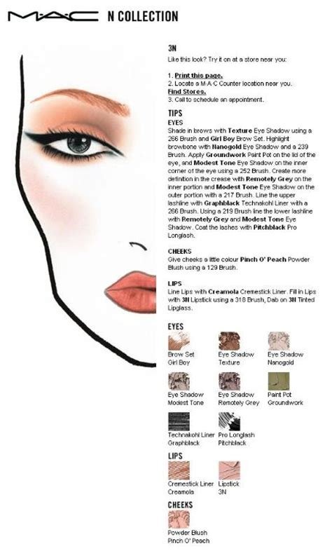 Mac Charts N Collection by Mac Makeup Mac Cosmetics Eyeshadow Combinations Mac
