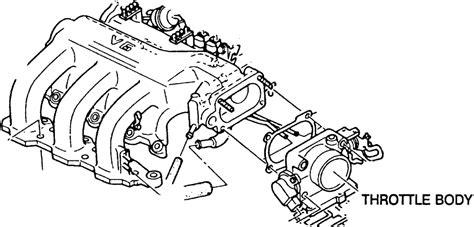 service manuals schematics 1993 buick century electronic throttle control service manual remove throttle body cable 1993 buick century service manual remove throttle
