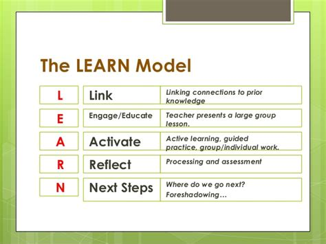 learn model lesson plan template the learn and backwards design model