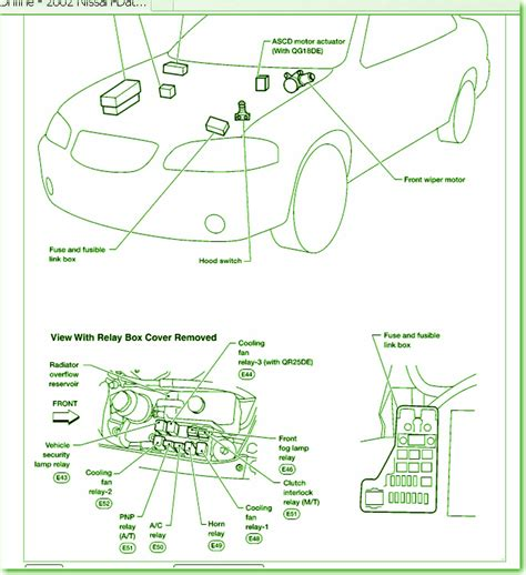 2002 nissan sentra dash fuse box diagram circuit