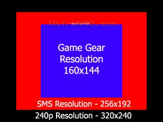 game gear tv out mod retrorgb game gear on sms genesis