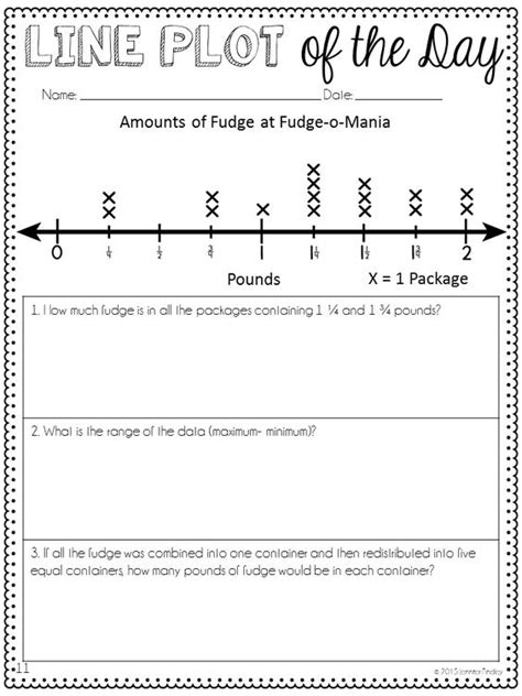 Line Plot With Fractions Worksheets by Worksheets Fraction Line Plot Worksheets Opossumsoft