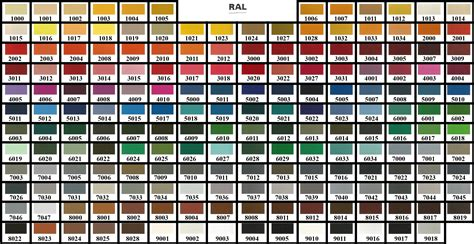 Paint Colour Charts   RAL Colours   British Standard   BS