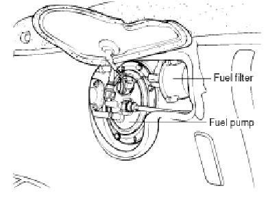 solved how do i change the fuel filter on a 2004 hyundai