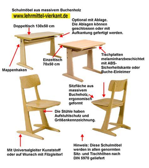 Schulstuhl Holz by Schulm 246 Bel Aus Holz Schulst 252 Hle Holz Schulm 246 Bel Kaufen