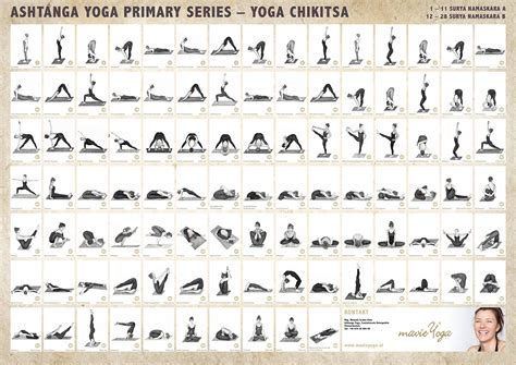 Ashtanga Yoga Plakat by Pin Ashtanga Primary Series Poster Smart Reviews On Cool