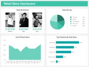 Retail Sales Report Template explore the best retail dashboard examples amp templates