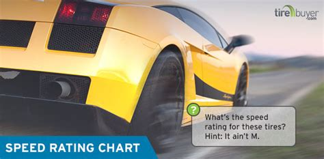 h speed rating how to read speed rating and load index tirebuyer