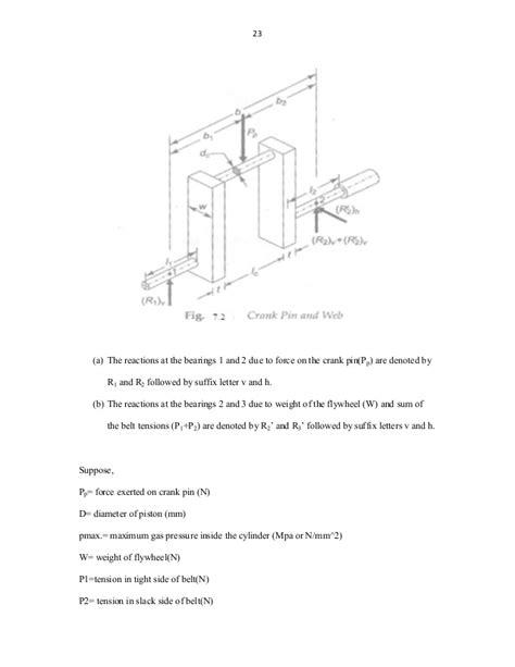design pattern lab manual machine design lab manual