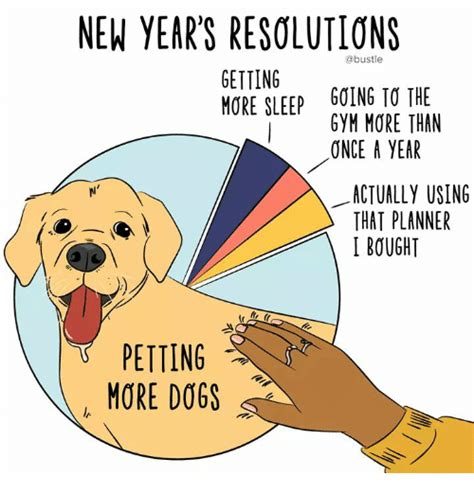 new year sleep late new years resolutions getting more sleep going to the