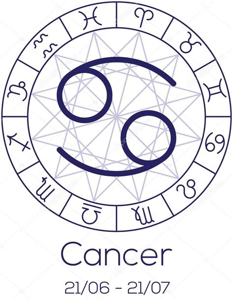 google horoscopos zodiac sign cancer astrological symbol in wheel