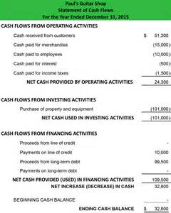 Cash Flow Statement Objectives Statement Of Activities Example Submited Images