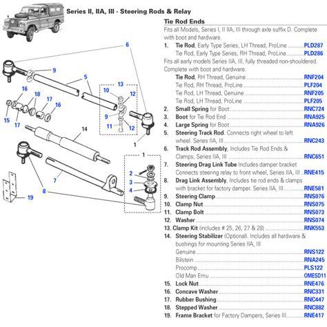 series ii iia iii steering rod rovers classic