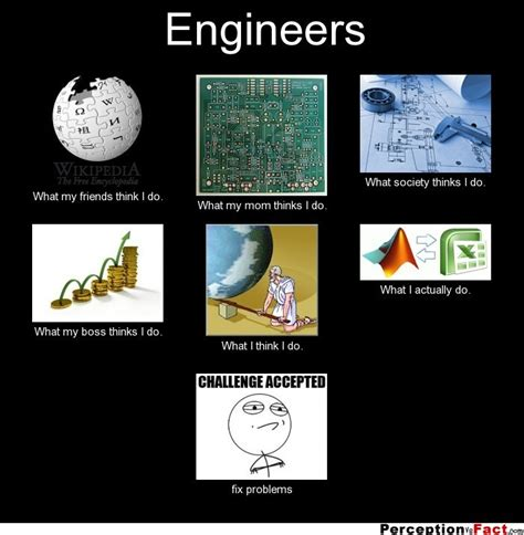 Funky Definition engineers what people think i do what i really do