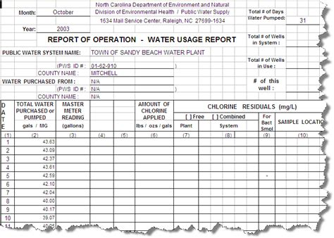 usage report template usage report template 64110633 flat library usage stats