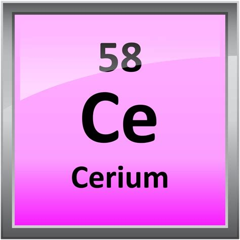 Ce Periodic Table by 58 Cerium Science Notes And Projects