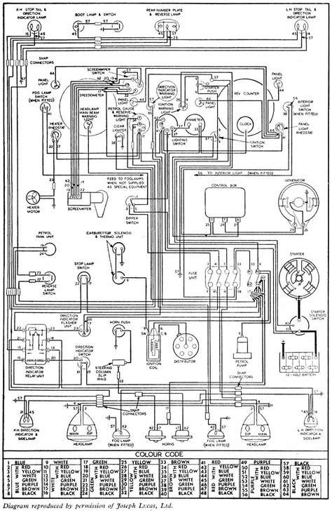 jaguar mk2 wiring diagram pdf mk free printable