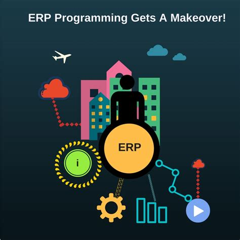 Gets A Makeover by Erp Software Gets A Makeover
