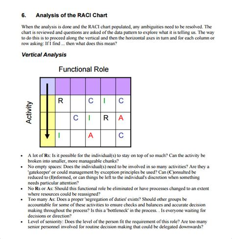 tutorialspoint excel pdf sle raci chart 6 free documents in pdf word excel