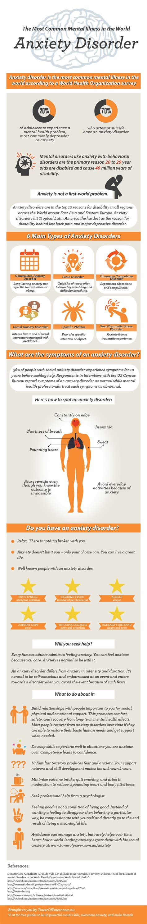 7 With Anxiety Disorders by Surprising Facts About Anxiety Disorders 7 Ways To Cope