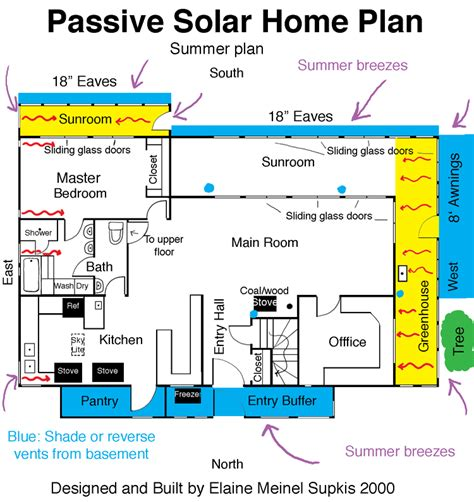 passive solar house plan home