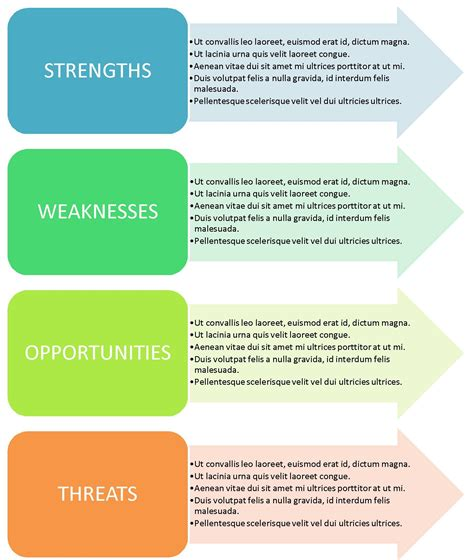 Free Swot Analysis Template 40 free swot analysis templates in word demplates