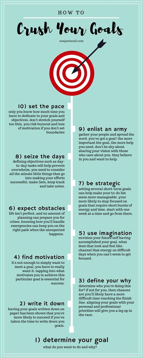 10 Tips To The With Someone New by Best 25 Personal Goals Ideas On Goals