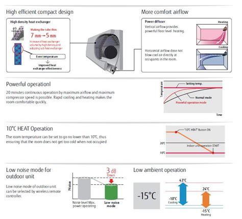 fujitsu installation manual outdoor unit wiring diagrams