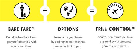 Spirit Airlines Gift Cards - spirit airlines flights check in boarding pass flight