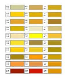interior design colors popular house plans and design ideas